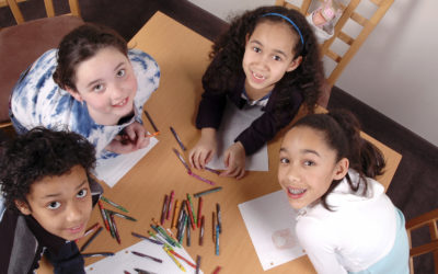 Afterschool Evaluation 101: How to Evaluate an Expanded Learning Program